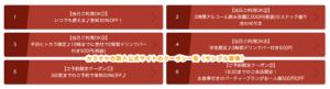 カラオケの鉄人公式サイトのクーポン一覧