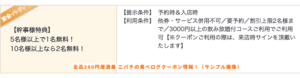 食べログ掲載のニパチクーポン情報(サンプル画像)