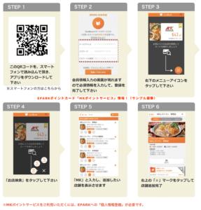 EPARKポイントカード「MKポイントサービス」情報!(サンプル画像)